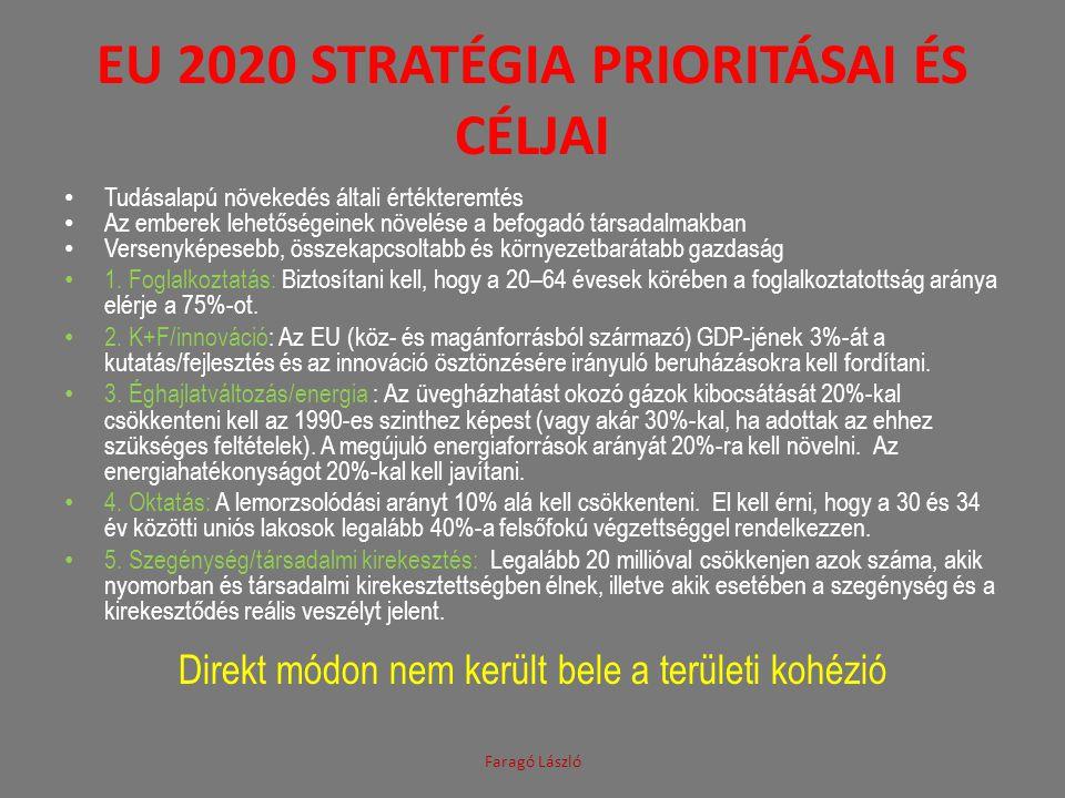 EU 2020 stratégia prioritásai és céljai
