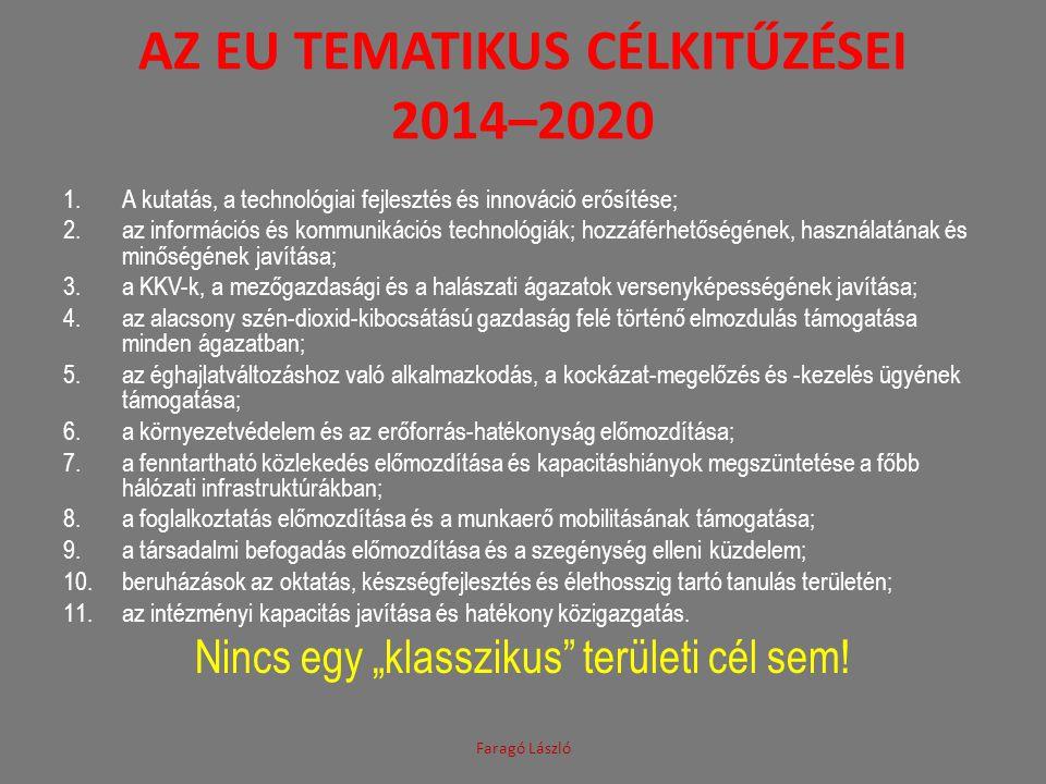 Az EU tematikus célkitűzései 2014–2020