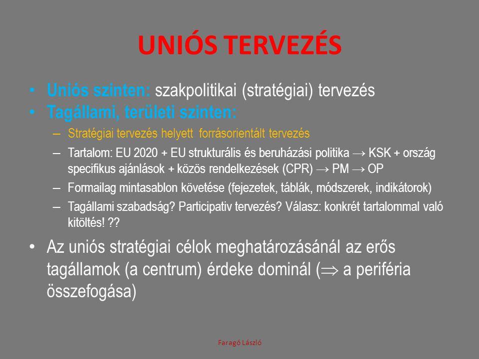 Uniós tervezés Uniós szinten: szakpolitikai (stratégiai) tervezés
