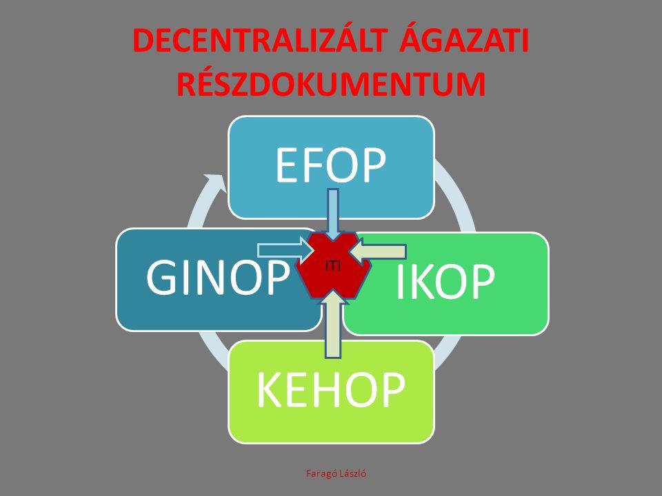 decentralizált ágazati részdokumentum