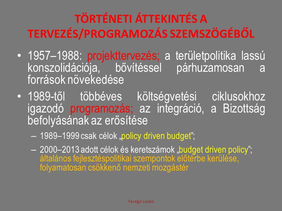 TÖRTÉNETI ÁTTEKINTÉS A TERVEZÉS/PROGRAMOZÁS SZEMSZÖGÉBŐL