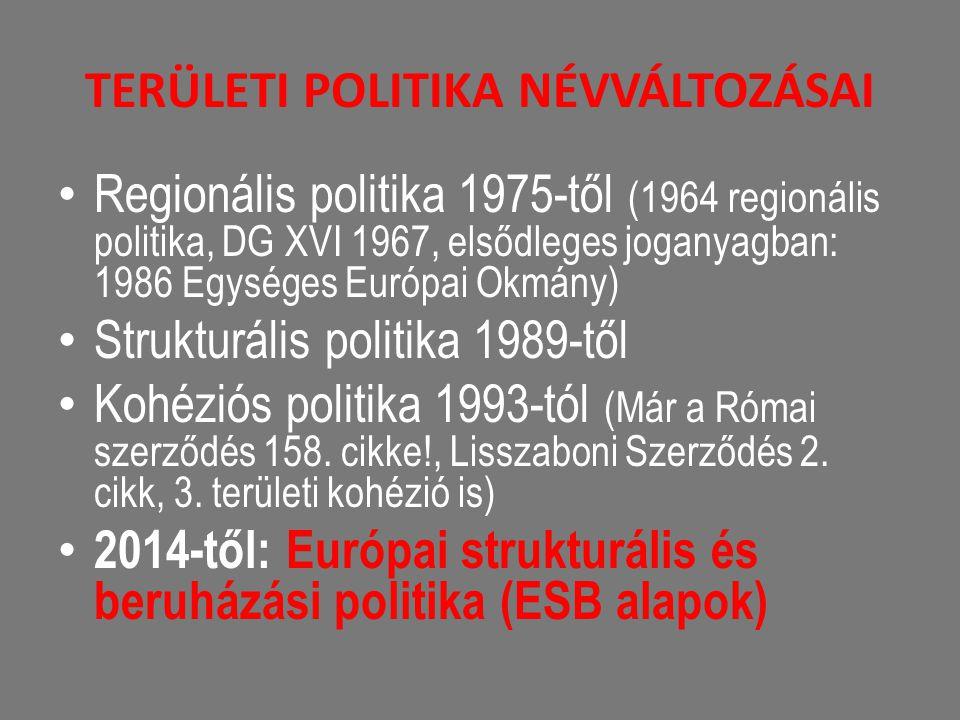 területi politika névváltozásai