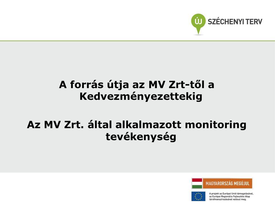 A forrás útja az MV Zrt-től a Kedvezményezettekig Az MV Zrt