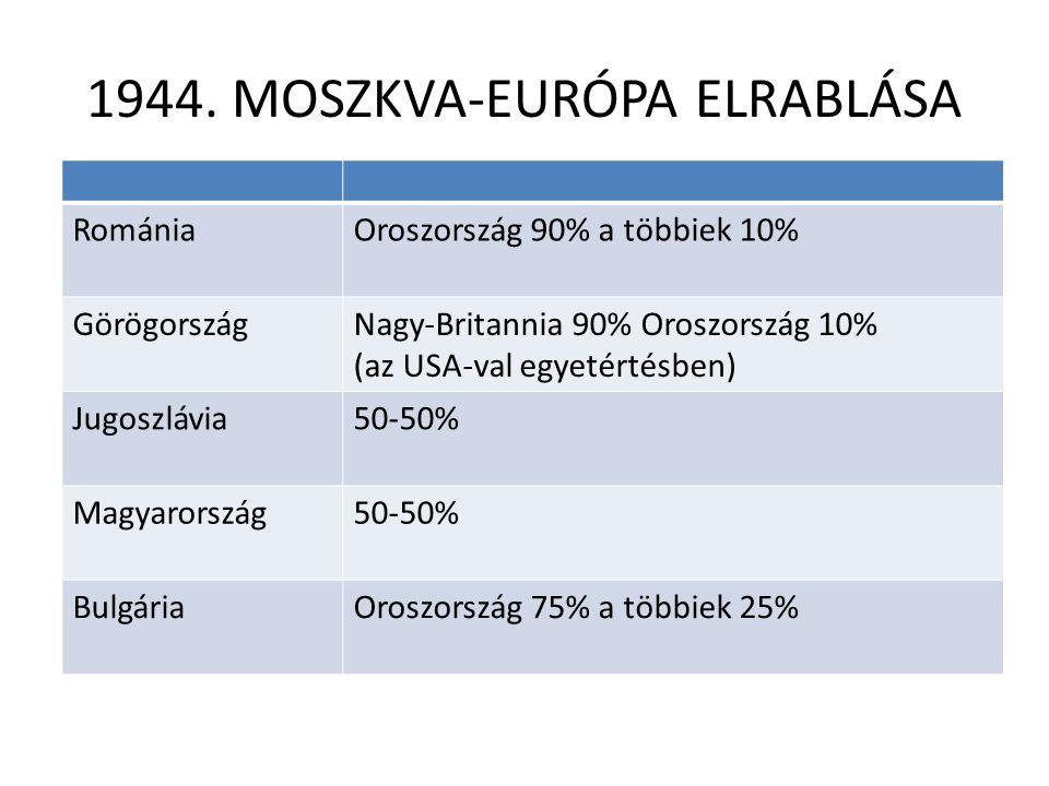 1944. MOSZKVA-EURÓPA ELRABLÁSA