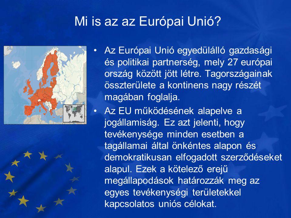 Mi is az az Európai Unió