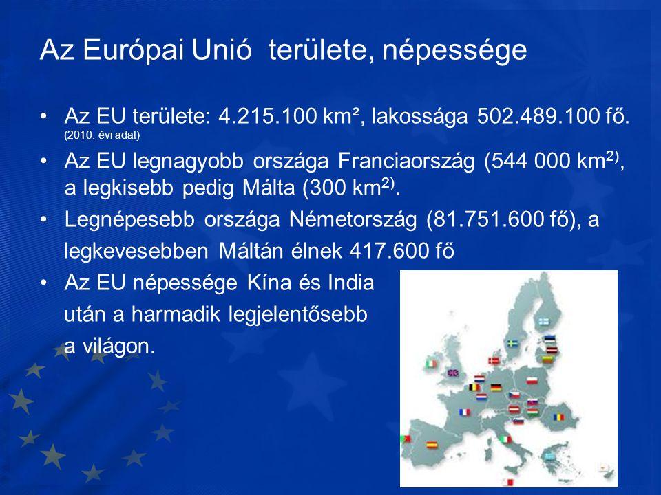 Az Európai Unió területe, népessége