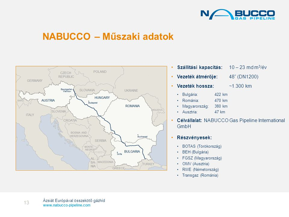 NABUCCO – Műszaki adatok