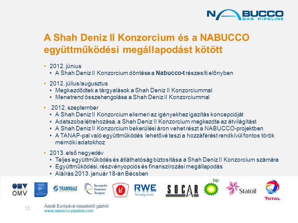 2017.04.04. A Shah Deniz II Konzorcium és a NABUCCO együttműködési megállapodást kötött. 2012. június.