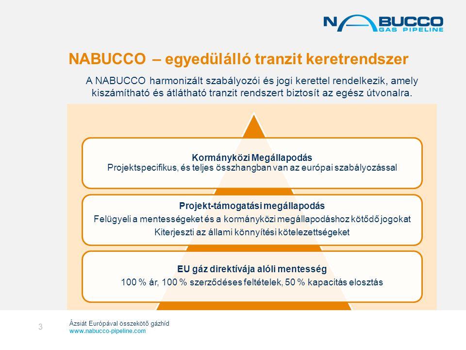 NABUCCO – egyedülálló tranzit keretrendszer