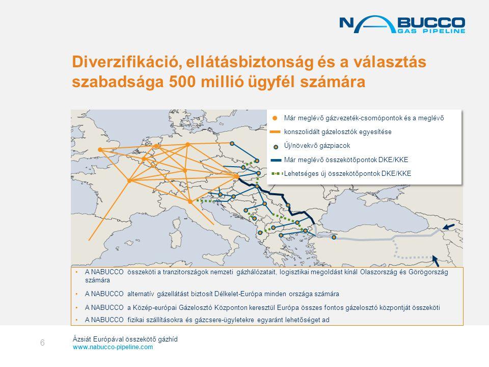 2017.04.04. Diverzifikáció, ellátásbiztonság és a választás szabadsága 500 millió ügyfél számára. Már meglévő gázvezeték-csomópontok és a meglévő.