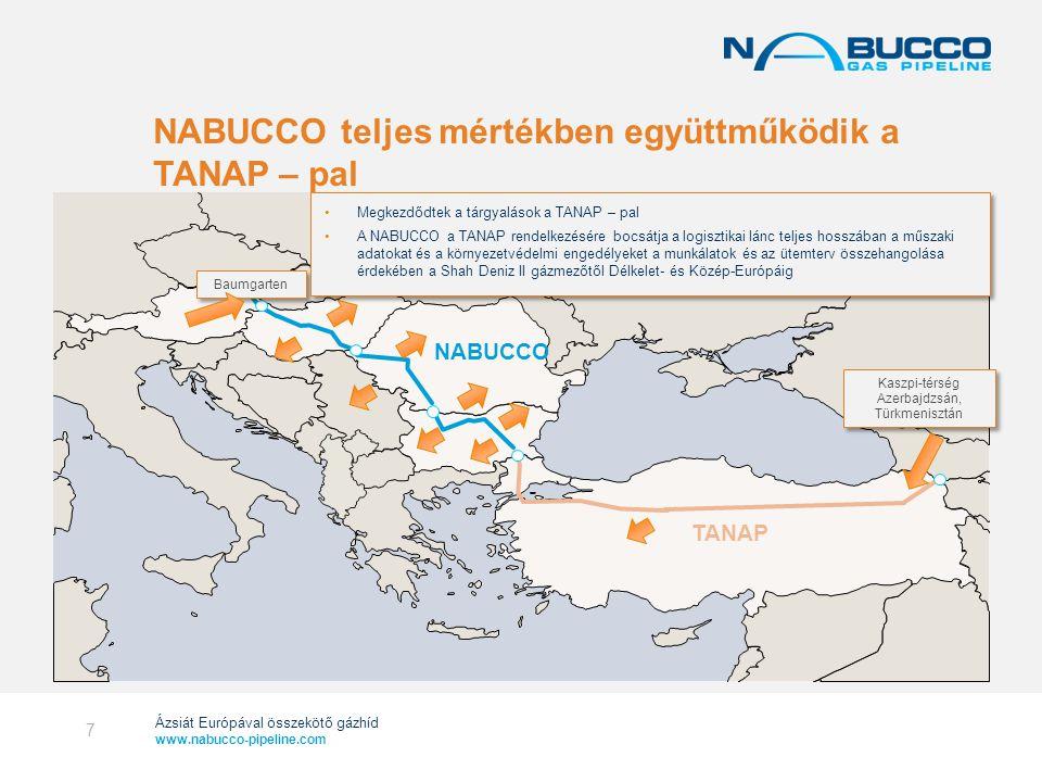 NABUCCO teljes mértékben együttműködik a TANAP – pal