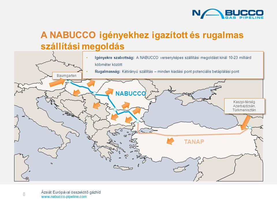 A NABUCCO igényekhez igazított és rugalmas szállítási megoldás