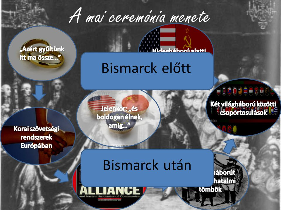 A mai ceremónia menete Bismarck előtt Bismarck után