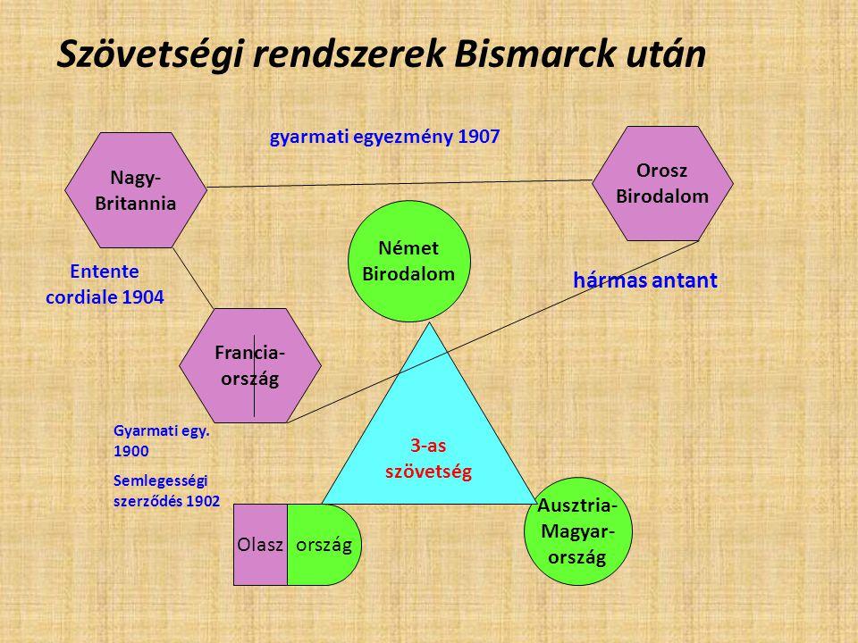 Szövetségi rendszerek Bismarck után