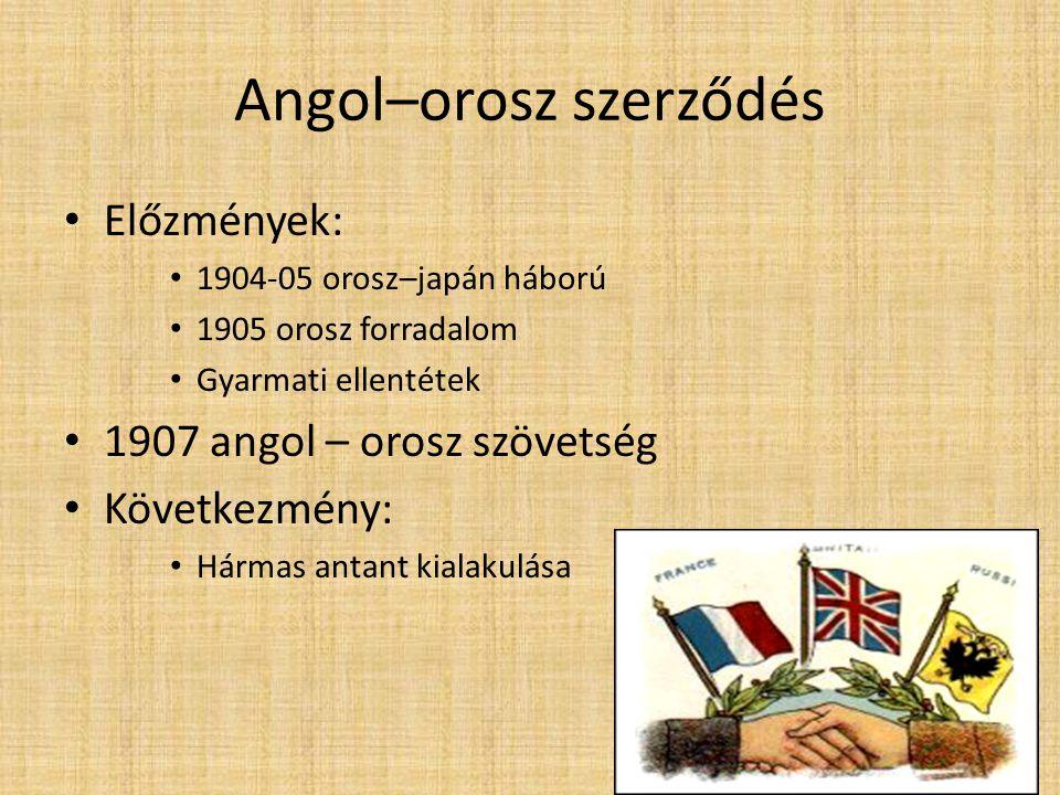 Angol–orosz szerződés