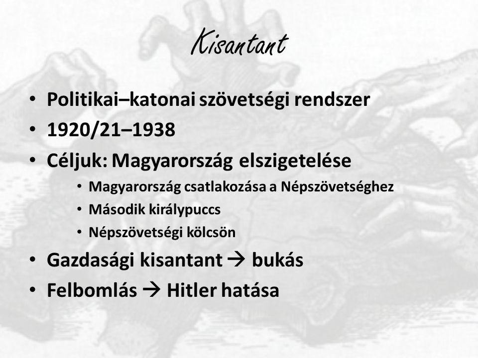 Kisantant Politikai–katonai szövetségi rendszer 1920/21–1938