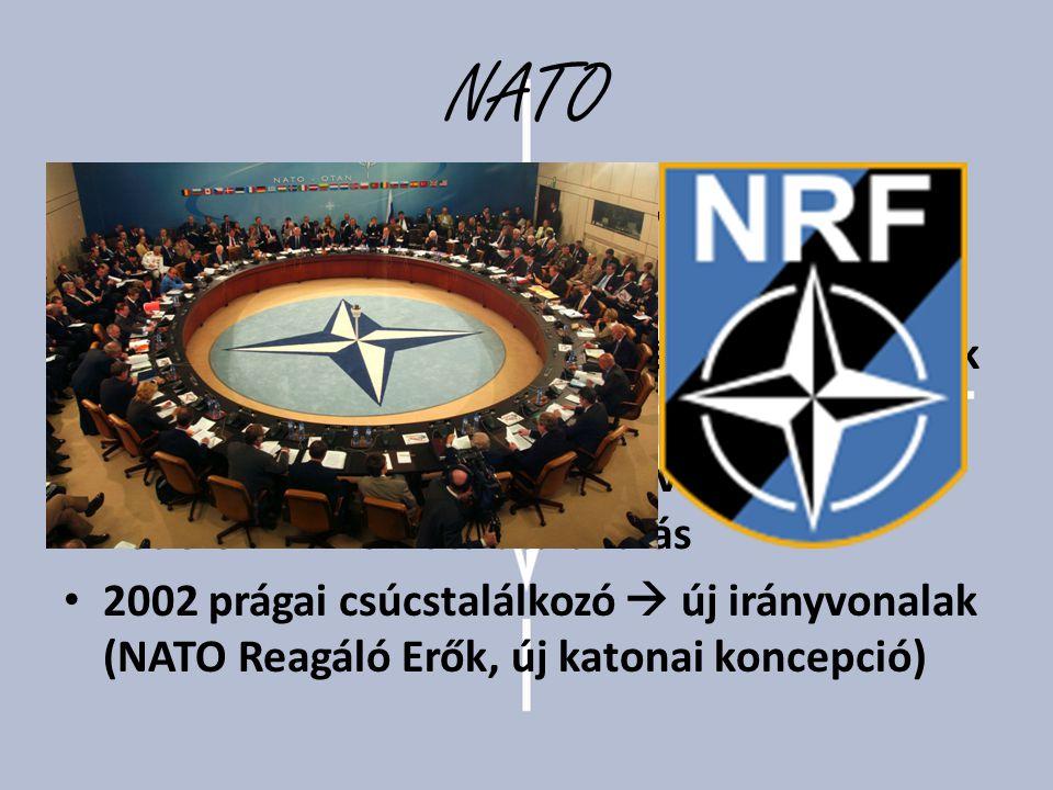 NATO Észak-atlanti Szerződés Szervezete 1949. április 4. Washington
