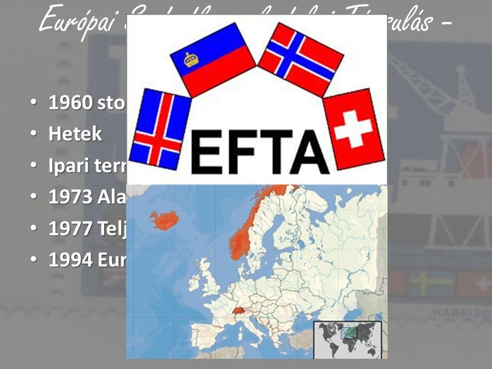Európai Szabadkereskedelmi Társulás - EFTA