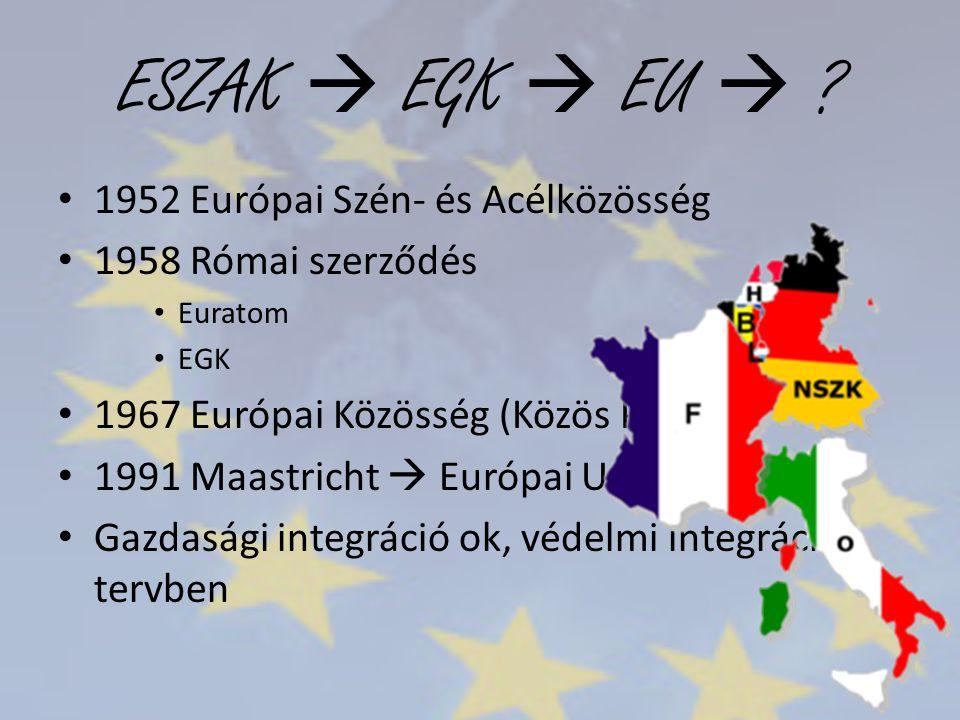 ESZAK  EGK  EU  1952 Európai Szén- és Acélközösség