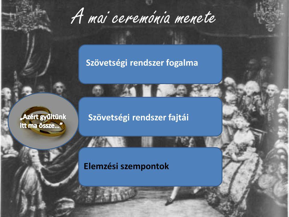 A mai ceremónia menete Szövetségi rendszer fogalma