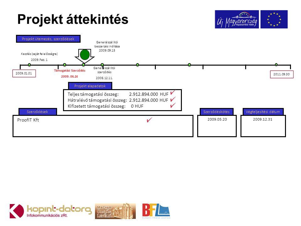 Projekt áttekintés Projekt ütemezés, szerződések. Generálszállítói beszerzés indítása 2009.09.15.