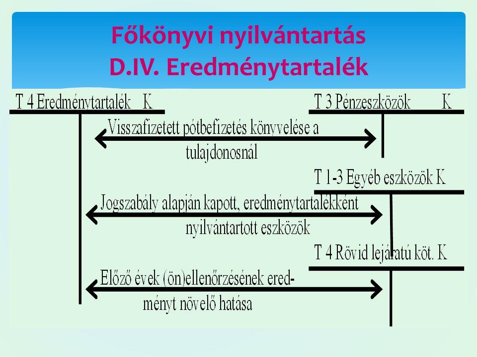 Főkönyvi nyilvántartás D.IV. Eredménytartalék