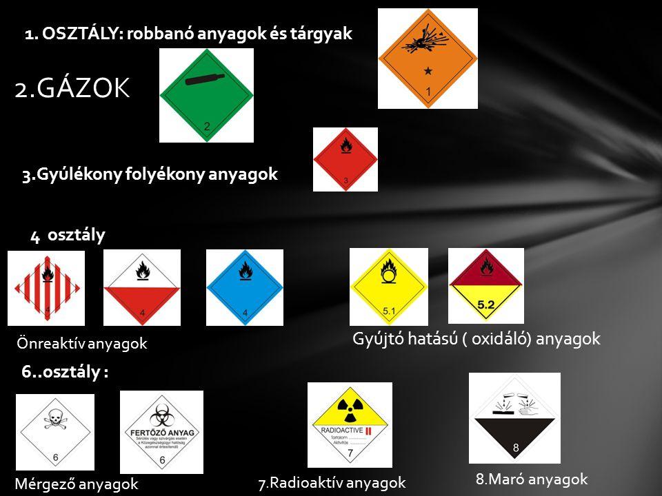 2.GÁZOK 1. OSZTÁLY: robbanó anyagok és tárgyak