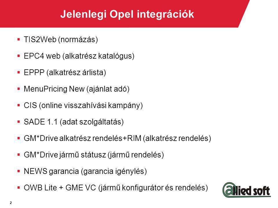Jelenlegi Opel integrációk
