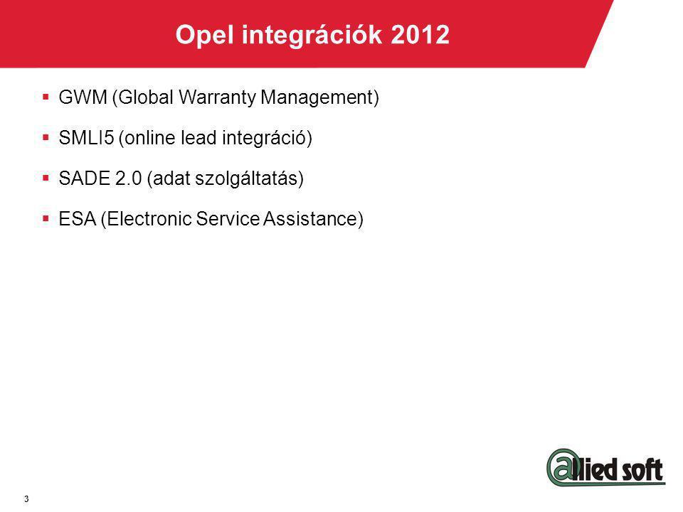 Opel integrációk 2012 GWM (Global Warranty Management)