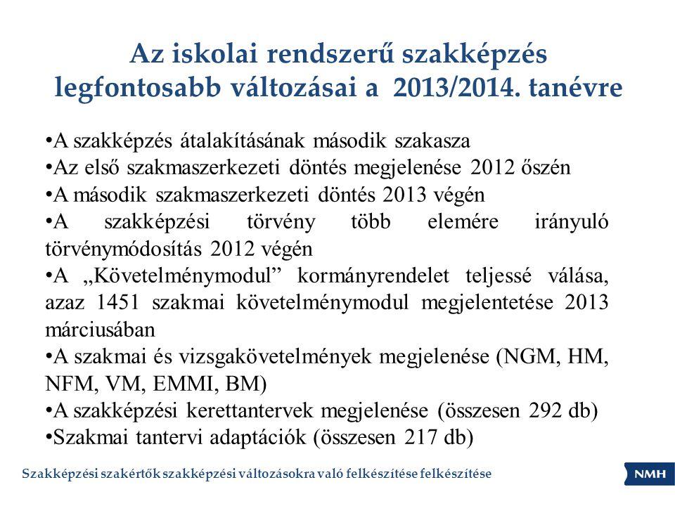 Az iskolai rendszerű szakképzés legfontosabb változásai a 2013/2014
