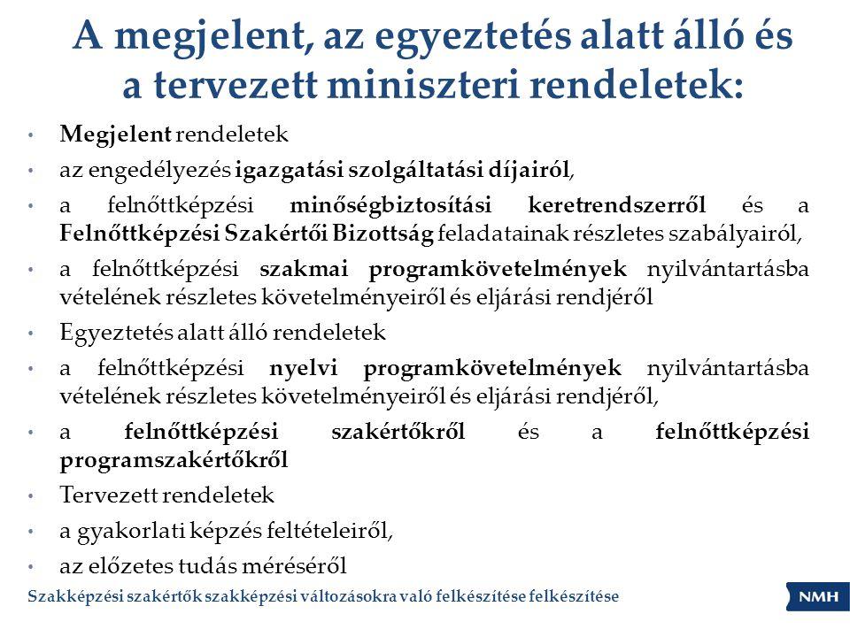 A megjelent, az egyeztetés alatt álló és a tervezett miniszteri rendeletek: