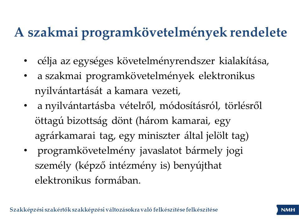 A szakmai programkövetelmények rendelete