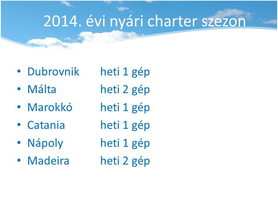 2014. évi nyári charter szezon