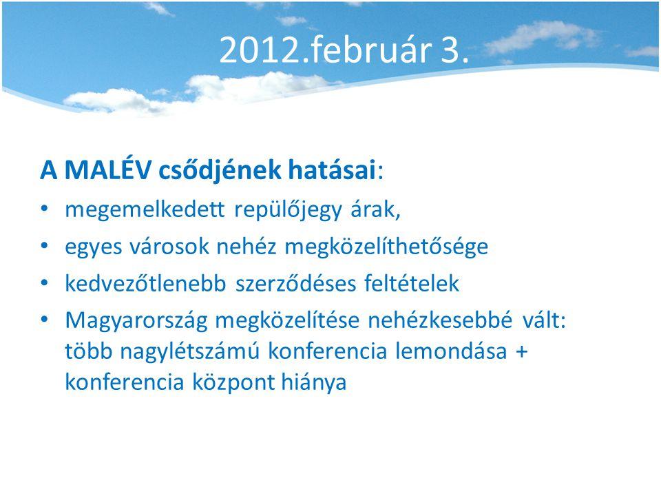 2012.február 3. A MALÉV csődjének hatásai: