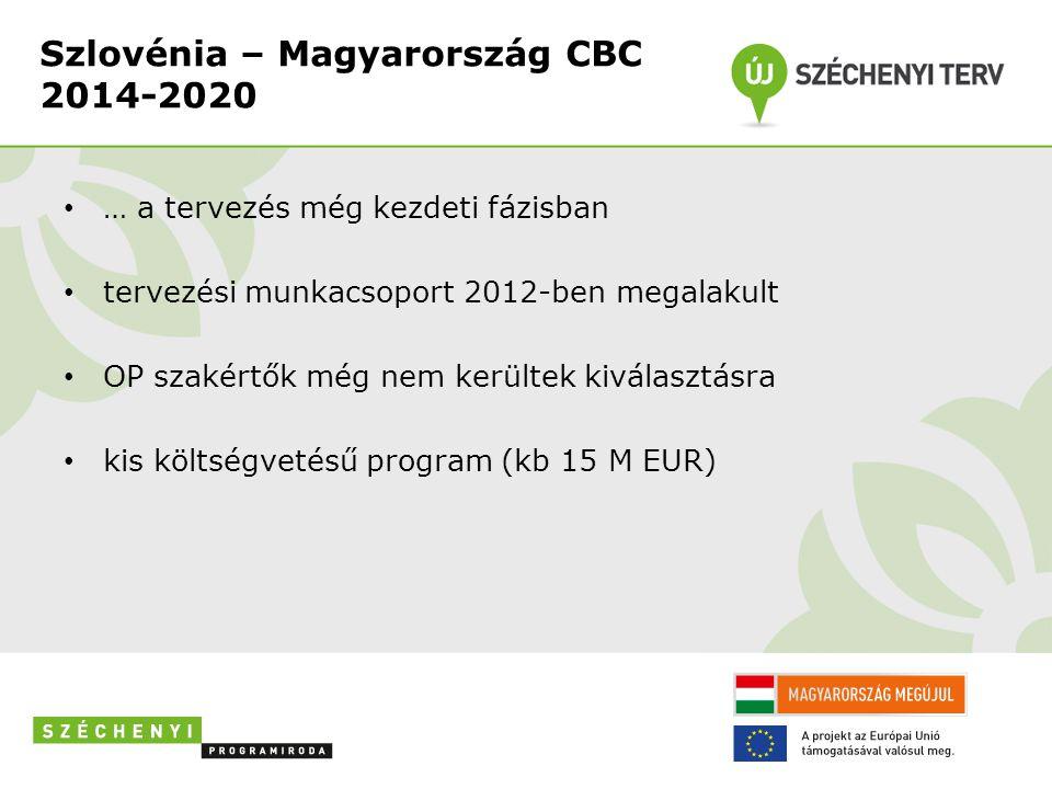 Szlovénia – Magyarország CBC 2014-2020