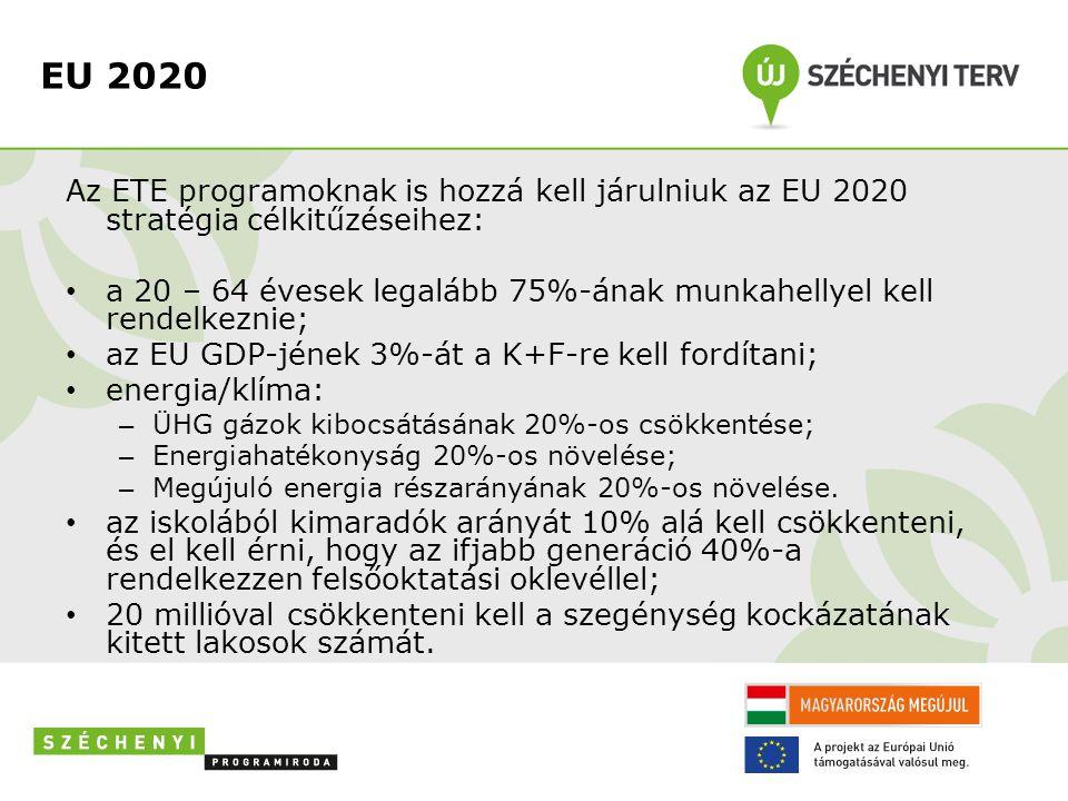 EU 2020 Az ETE programoknak is hozzá kell járulniuk az EU 2020 stratégia célkitűzéseihez: