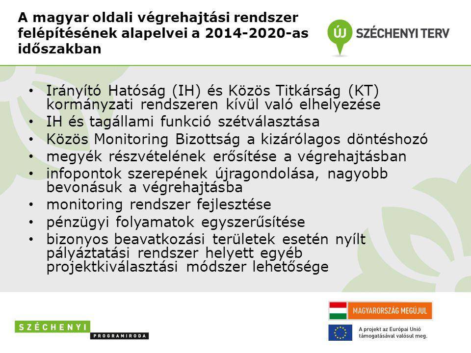 IH és tagállami funkció szétválasztása