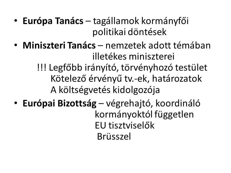 Európa Tanács – tagállamok kormányfői politikai döntések