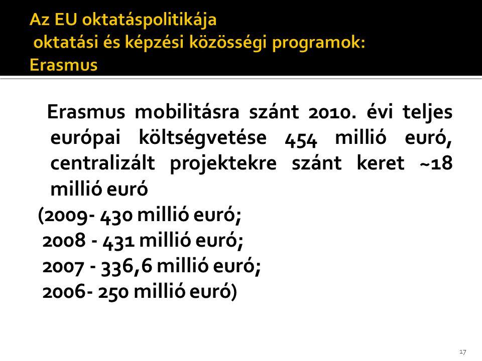 Az EU oktatáspolitikája oktatási és képzési közösségi programok: Erasmus