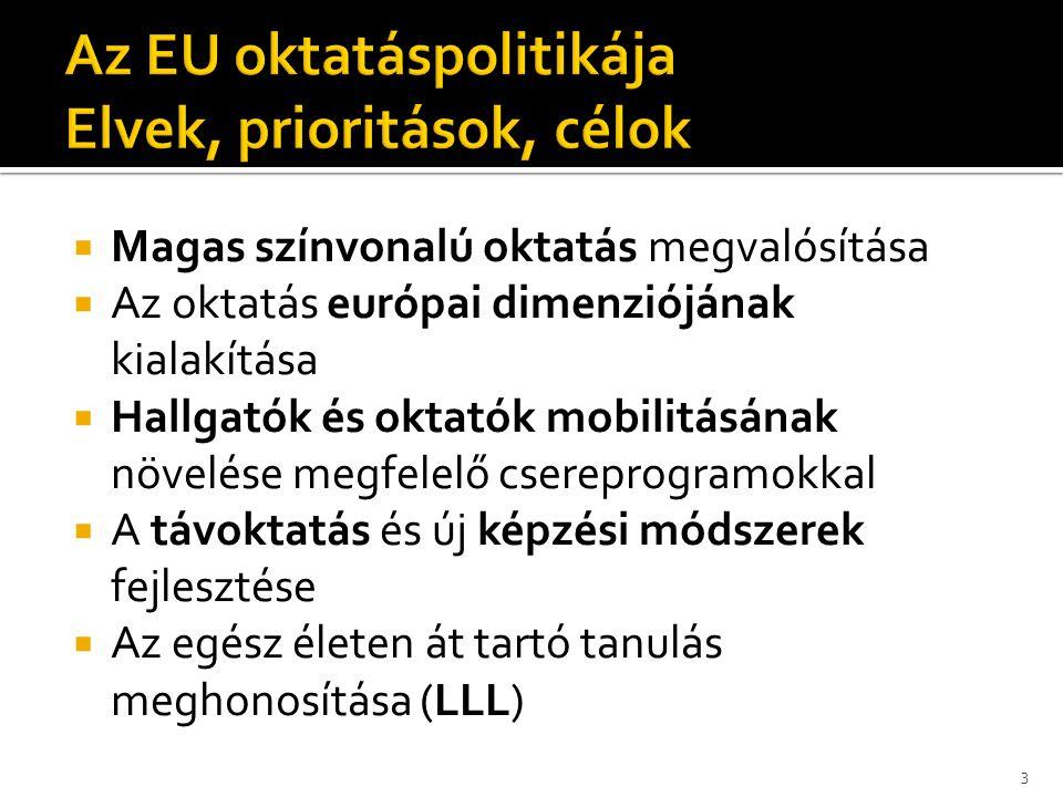 Az EU oktatáspolitikája Elvek, prioritások, célok