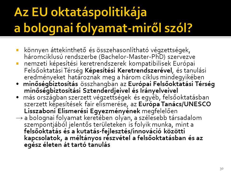 Az EU oktatáspolitikája a bolognai folyamat-miről szól