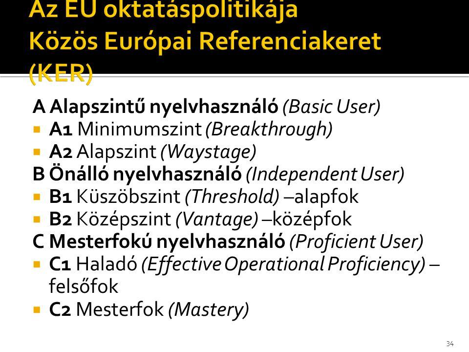 Az EU oktatáspolitikája Közös Európai Referenciakeret (KER)