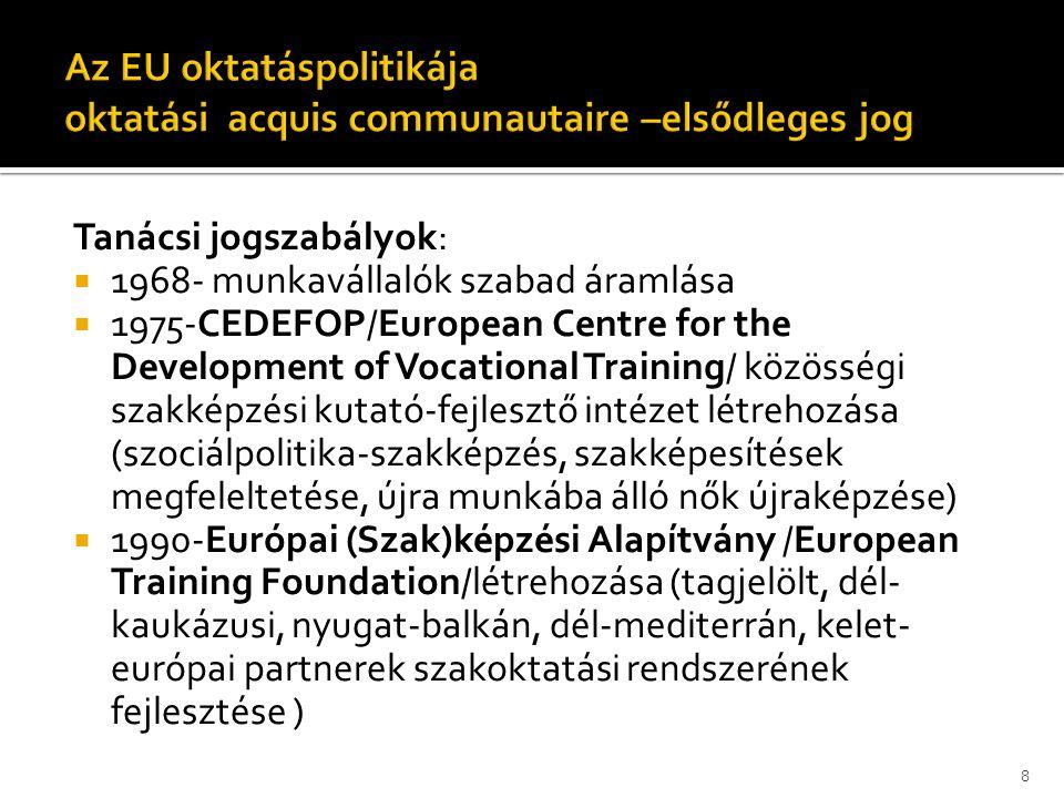 Az EU oktatáspolitikája oktatási acquis communautaire –elsődleges jog