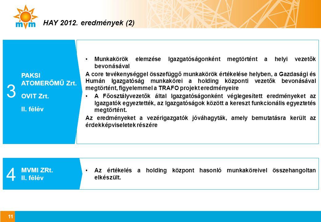 3 4 4 HAY 2012. eredmények (2) PAKSI ATOMERŐMŰ Zrt. OVIT Zrt.