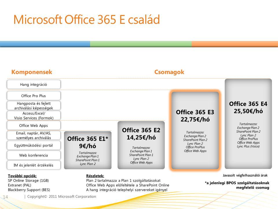Microsoft Office 365 E család