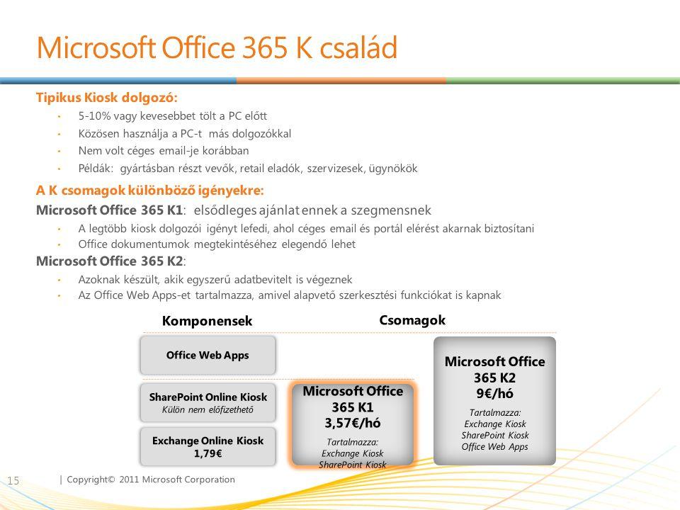 Microsoft Office 365 K család