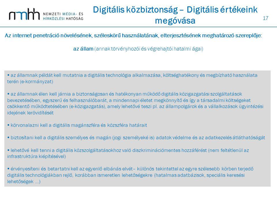 Digitális közbiztonság – Digitális értékeink megóvása
