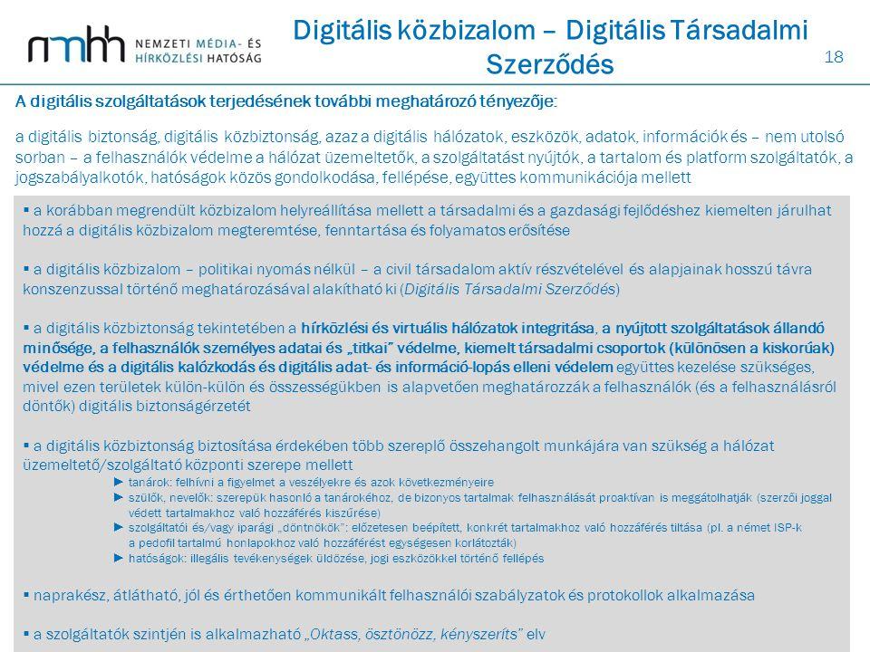 Digitális közbizalom – Digitális Társadalmi Szerződés