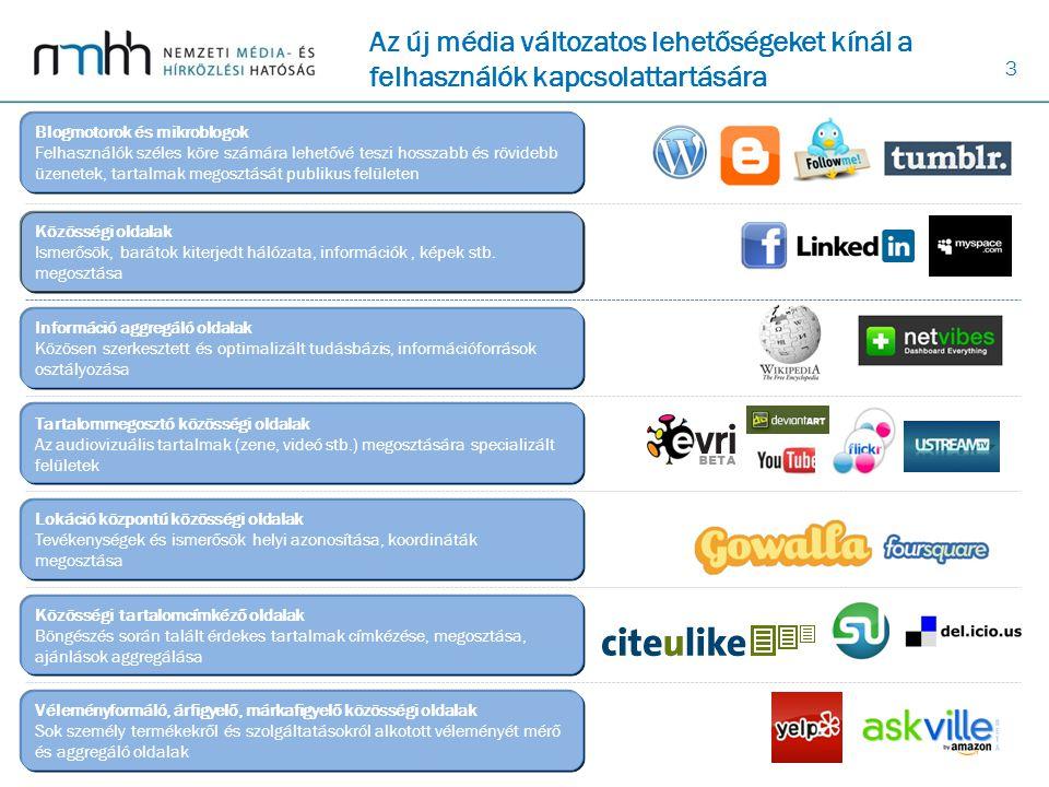 Az új média változatos lehetőségeket kínál a felhasználók kapcsolattartására