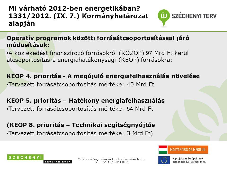 Mi várható 2012-ben energetikában. 1331/2012. (IX. 7